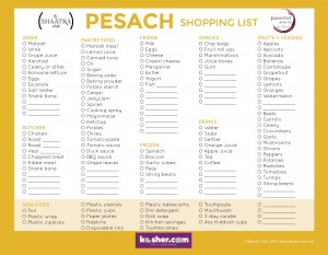 pesach shopping list